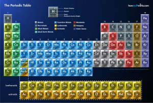Periodic Table HD